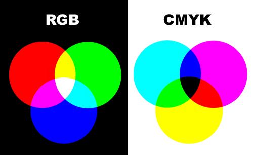 cmyk_rgb1