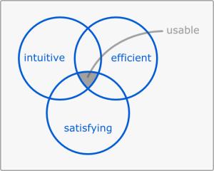 venn_usability
